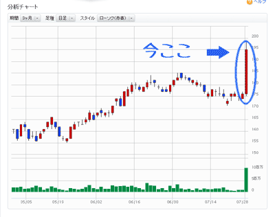 株価 兼松 兼松(8020)の株価上昇・下落推移と傾向(過去10年間)