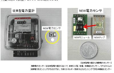 磁性薄膜電力センサー