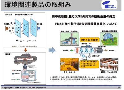 環境関連製品の取組み