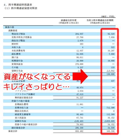 アジアグローバル決算資産