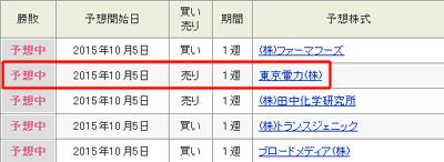東電株価予想