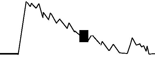 株価イナゴパターンC