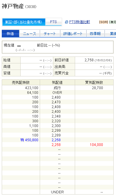 神戸 物産 株価 pts